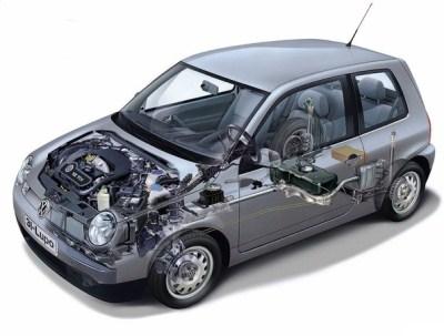 Ponovo promene na motorima